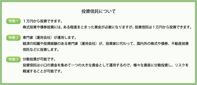 信託 福岡 銀行 投資 「投資信託」+「定期預金」福中銀退職金ニコニコパック|ためる・ふやす|福岡中央銀行